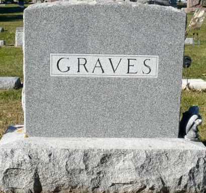 GRAVES, FAMILY MARKER - Minnehaha County, South Dakota   FAMILY MARKER GRAVES - South Dakota Gravestone Photos