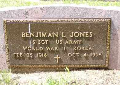 JONES, BENJIMAN L. - Minnehaha County, South Dakota | BENJIMAN L. JONES - South Dakota Gravestone Photos