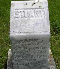 STUART, FRANK L - Sanborn County, South Dakota | FRANK L STUART - South Dakota Gravestone Photos