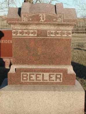 BEELER, PLOT - Union County, South Dakota | PLOT BEELER - South Dakota Gravestone Photos