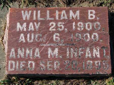 SLOWEY, WILLIAM B. - Yankton County, South Dakota | WILLIAM B. SLOWEY - South Dakota Gravestone Photos
