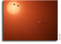 Why Do M dwarfs Have More Transiting Planets?