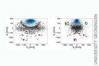 New GAIA Data Reveals Mergers In The Milky Way