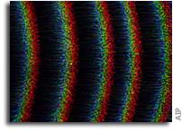 Studying Complex Dust Behavior In Plasmas On ISS
