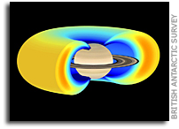 A New Way To Create Saturn's Radiation Belts