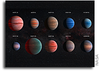 Color Classification of Extrasolar Giant Planets: Prospects and Cautions