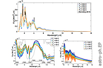 Atmospheric Characterization of Directly Imaged Exoplanets With JWST/MIRI