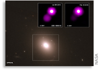 Kin of Gravitational Wave Source Discovered