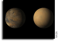 Global Impact Of Massive Martian Dust Storm