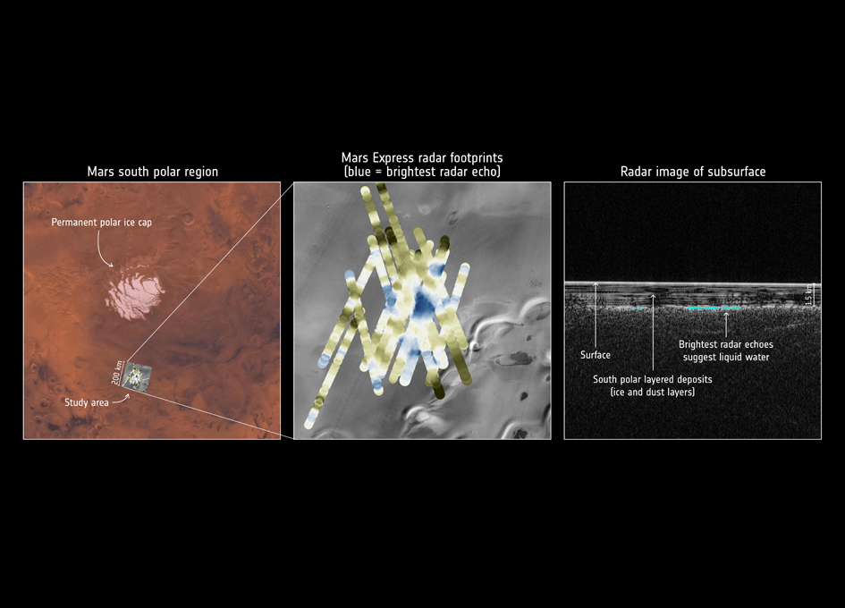 Evidence detected of lake beneath the surface of Mars