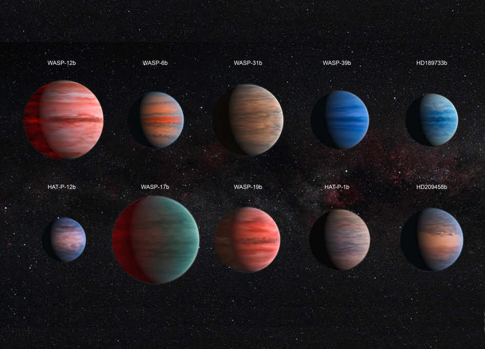 Color Classification of Extrasolar Giant Planets ...