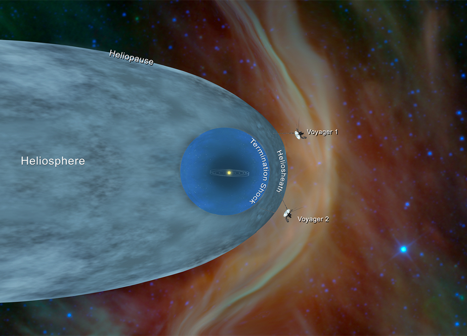 NASA's Voyager 2 reaches interstellar space - 11 billion miles from earth