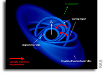 Matter Falling Into Black Hole at 30% of the Speed of Light
