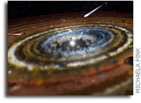 Three Exocomets Discovered Around Beta Pictoris