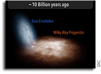 The Early Days of the Milky Way Revealed