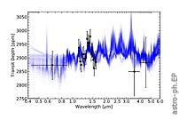 Water Vapor On The Habitable-Zone Exoplanet K2-18b
