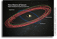 Saturn Surpasses Jupiter After Discovery of 20 New Moons