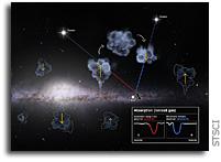 Milky Way Raids Intergalactic 'Bank Accounts'