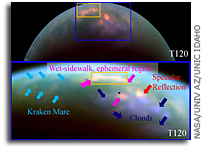 Evidence of Changing Seasons And Rain On Titan's North Pole