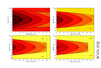 The Effect of Land Fraction and Host Star Spectral Energy Distribution on the Planetary Albedo of Terrestrial Worlds