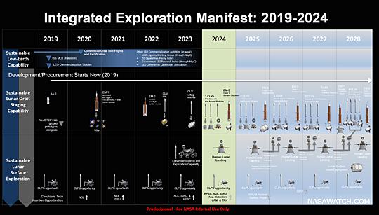 https://s3.amazonaws.com/images.spaceref.com/news/2019/artemis.plan.jpg