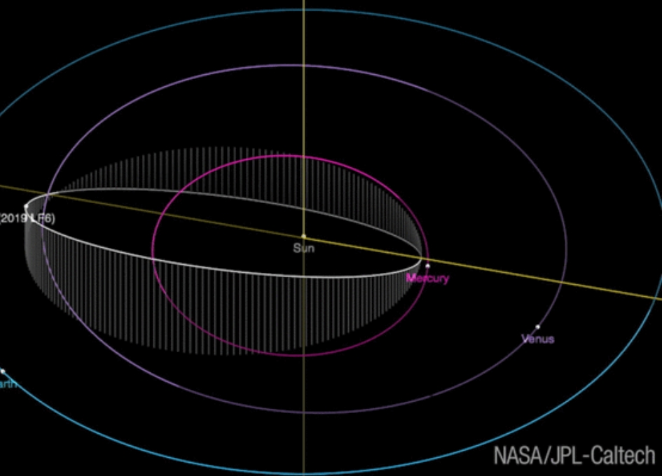 Newly-Found Asteroid Orbits Sun Closer Than Mercury