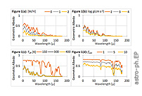Multilayer Perceptron and Geometric Albedo Spectra for Quick Parameter Estimations of Exoplanets