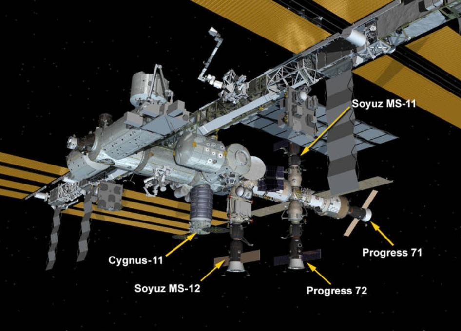 NASA Space Station On-Orbit Status 19 April 2019 - Cygnus Spacecraft Docked