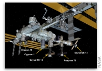 NASA Space Station On-Orbit Status 1 August 2019 - Station Hosts Five Spacecraft