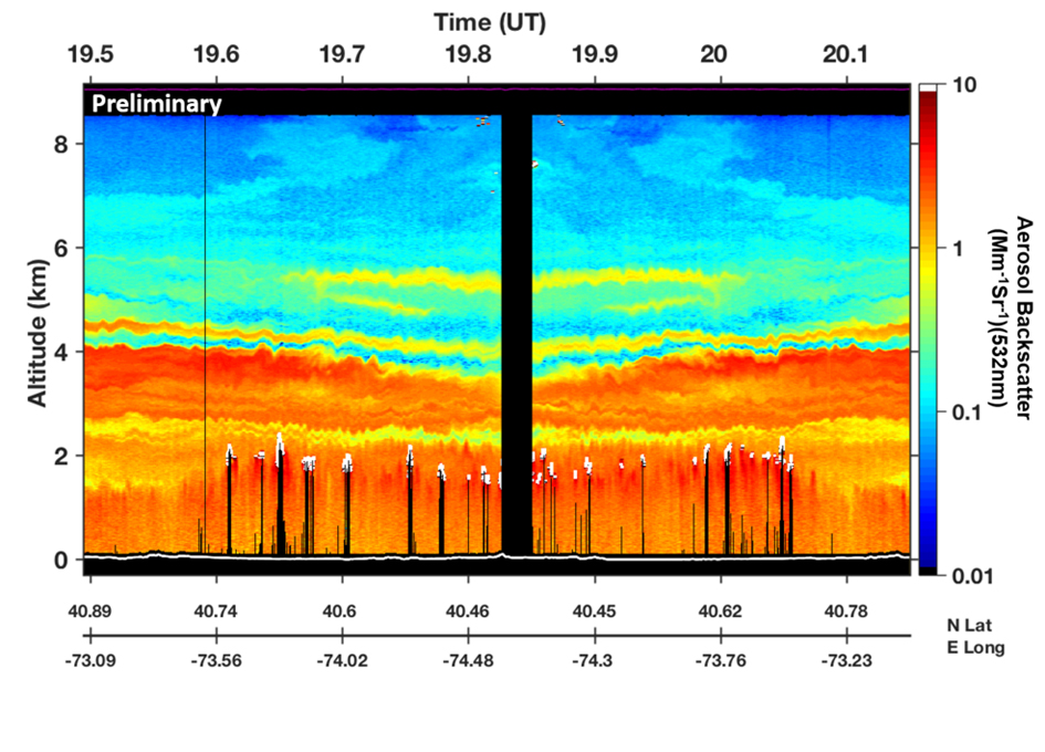 NASA Technology Pinpoints Potent Greenhouse Gases