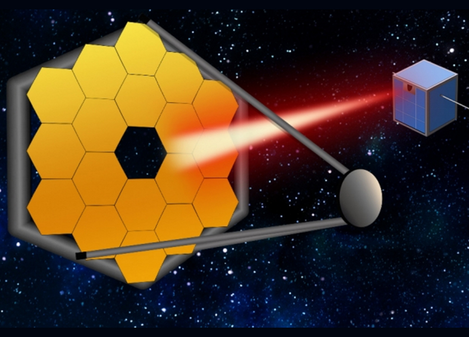 Smallsats As Guide Stars For Huge Space Telescopes