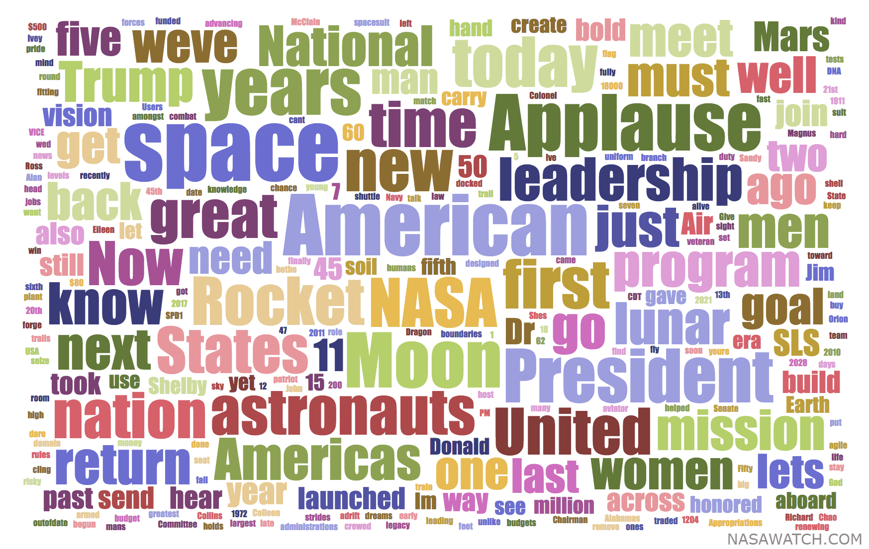 NASA Watch: TrumpSpace Archives