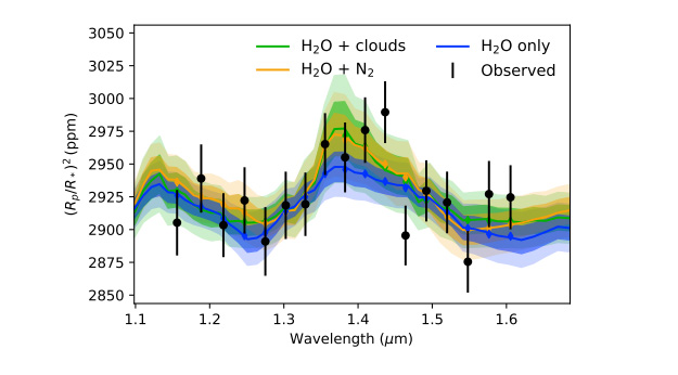 Water Vapor in The Atmosphere Of The Habitable-zone Eight Earth-mass Planet K2-18 b