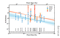 Mass-Metallicity Trends in Transiting Exoplanets from Atmospheric Abundances of H2O, Na, and K
