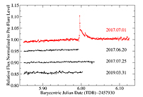Observation of a Possible Superflare on Proxima Centauri