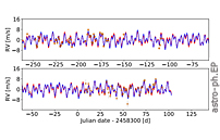 Red Dots: A Temperate 1.5 Earth-mass Planet In A Compact Multi-terrestrial Planet System Around GJ1061