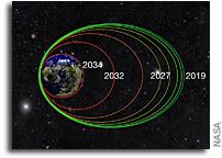 Van Allen Probes Begin Final Phase of Exploration in Earth's Radiation Belts