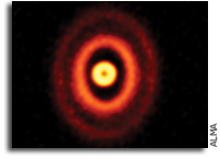 Misaligned Planet-Forming Rings Around Triple Young Stars