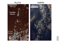 The Mountains Of Pluto Are Snowcapped - But Not For The Same Reasons As On Earth