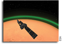 ExoMars Spots Unique Green Glow Above Mars