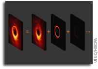 Black Hole Team Discovers Path to Razor-Sharp Black Hole Images