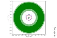 TOI-1338: TESS' First Transiting Circumbinary Planet