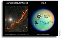 NASA Scientists Discover 'Weird' Molecule in Titan's Atmosphere