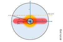 Alkaline Exospheres of Exoplanet Systems: Evaporative Transmission Spectra