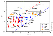 A Mid-infrared Interferometric Survey Of The Planet-forming Region Around Young Sun-like Stars