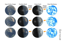 Obliquity Of An Earth-like Planet From Frequency Modulation Of Its Direct Imaged Lightcurve: Mock Analysis From General Circulation Model Simulation