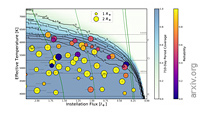The Occurrence of Rocky Habitable Zone Planets Around Solar-Like Stars from Kepler Data
