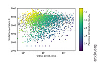 The Occurrence Rate Of Exoplanets Orbiting Ultracool Dwarfs As Probed By K2
