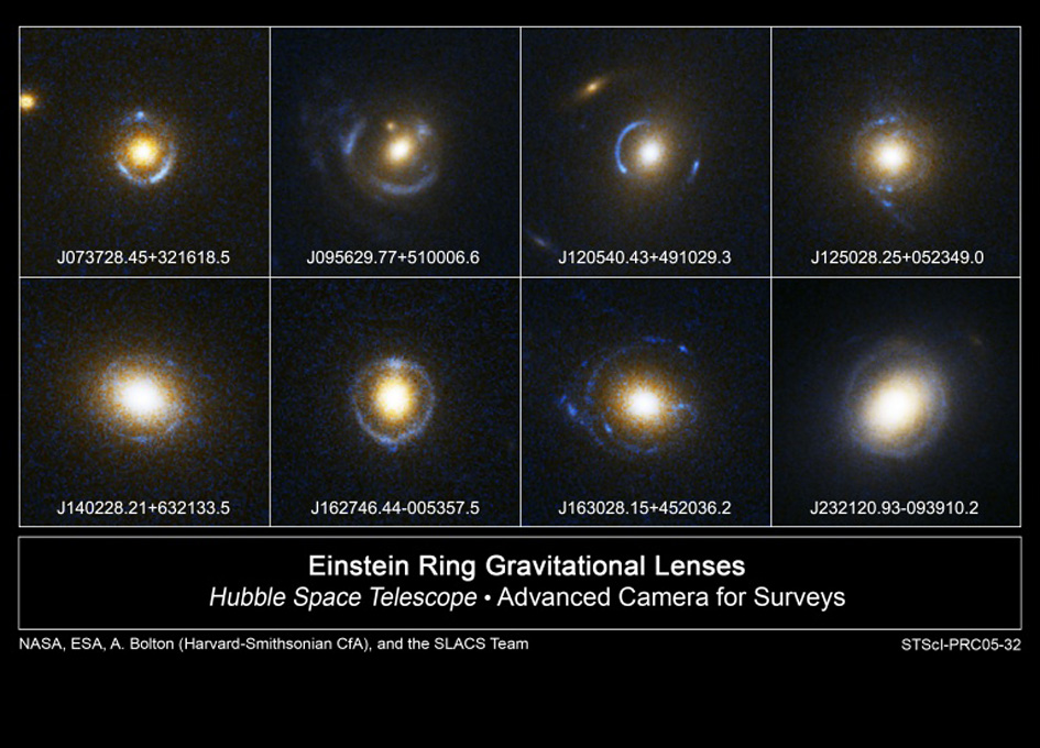 Discovery Sheds New Light on Famous Einstein Ring