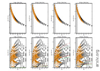 Radial-velocity Variations Due To Meridional Flows In The Sun And Solar-type Stars: Impact On Exoplanet Detectability